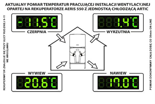 odzysk ciepła z wentylacji w zimie