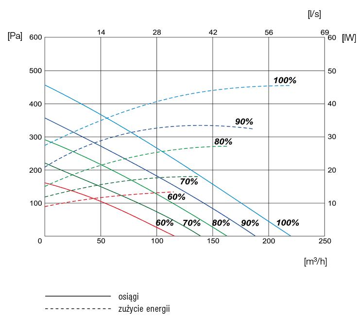 R-VENT-ADVANCE-1-P-EC-wsw
