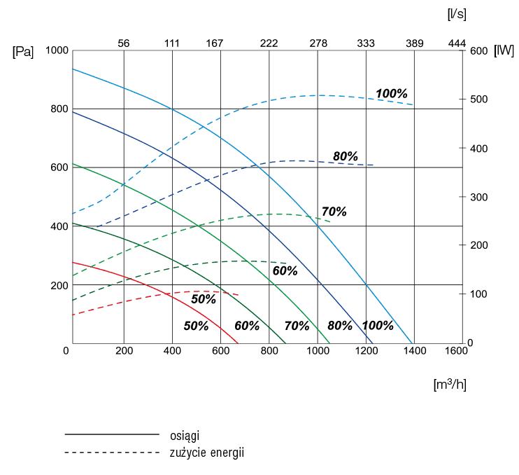 R-VENT-ADVANCE-12V-EKO3-wsn
