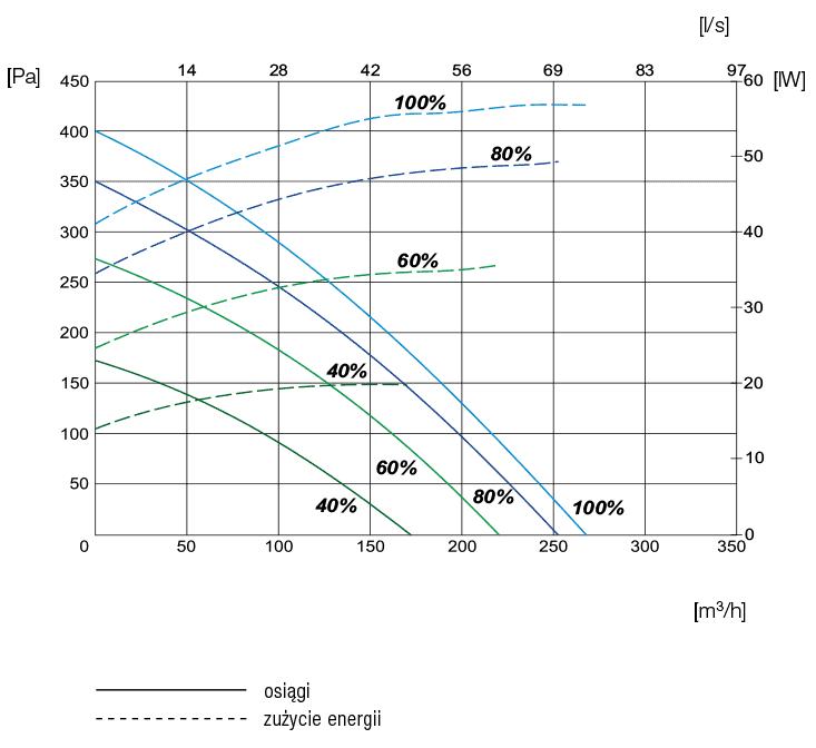 R-VENT-ADVANCE-2-V-EKO3-wsn
