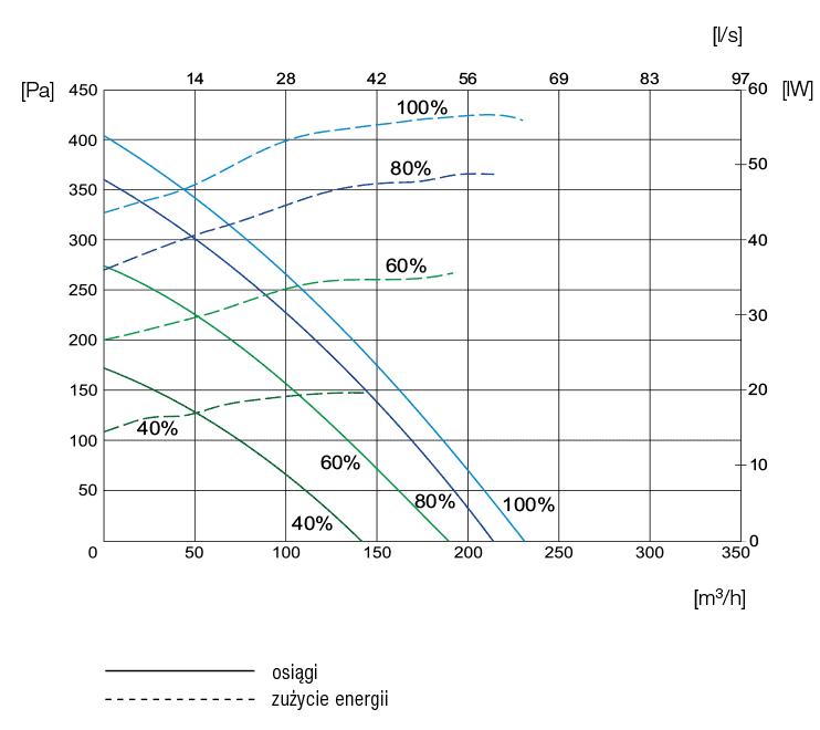 R-VENT-ADVANCE-2-V-EKO3-wsw