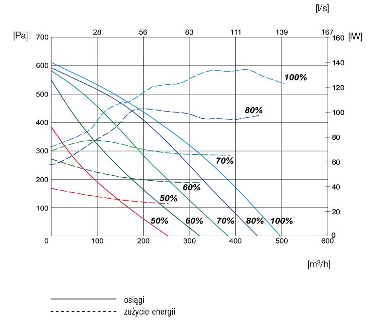 R-VENT-ADVANCE-4-PE-EKO3-wsn