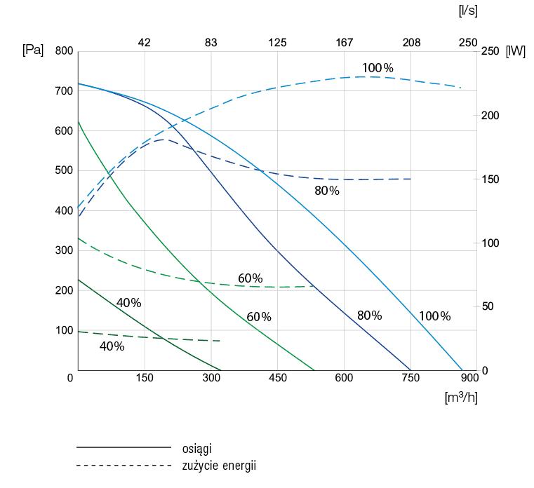 R-VENT-ADVANCE--7-V-EKO3-wsn