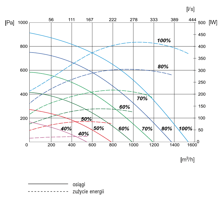 R-VENT-ROTO-12-VE-EKO3-wsn