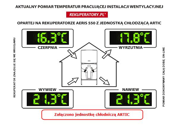 pomiar temperatur systemu rekuperacji