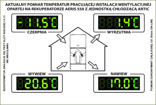 odzysk ciepla z wentylacji zima