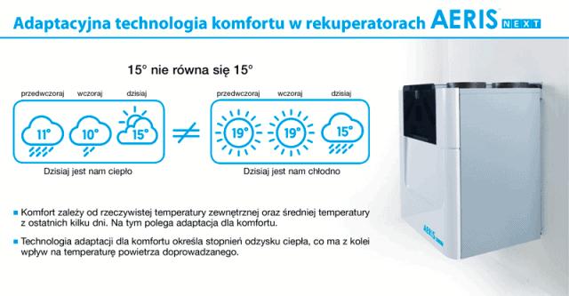 rekuperator aeris next temperatura
