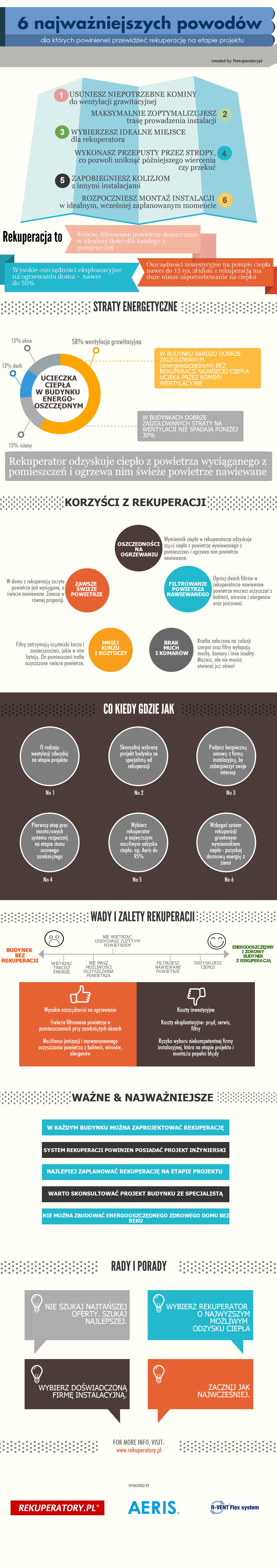 6 najważniejszych powodów za rekuperacja infografika